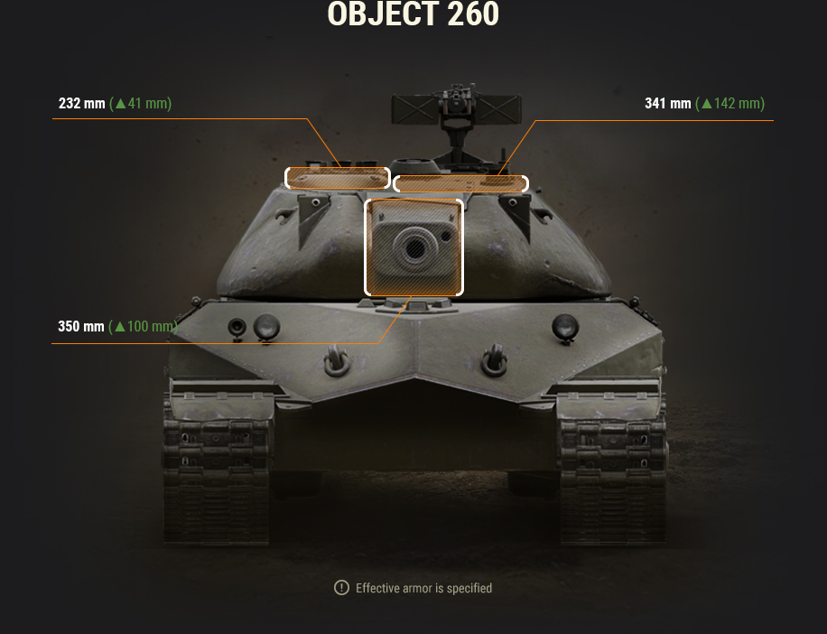 Object 260 Changes